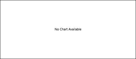 Investor Relations | Ambarella Inc